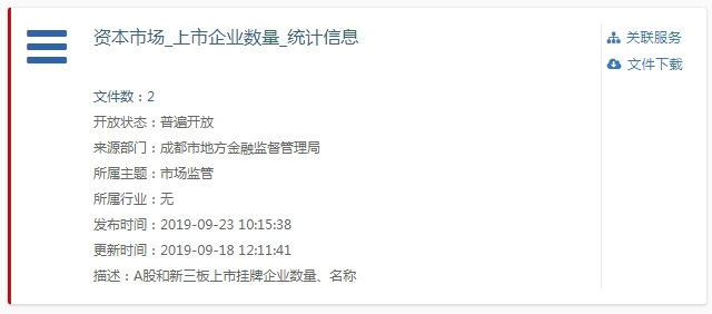 成都金融局·2019年新三板挂牌企业数据204家